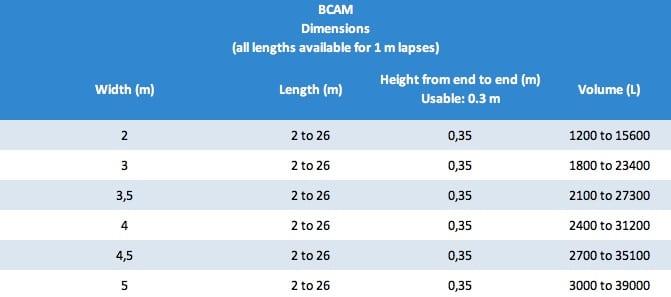 BCAM dimensions
